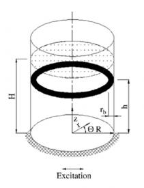 liquid-storage-tank-schematic-211x275.png
