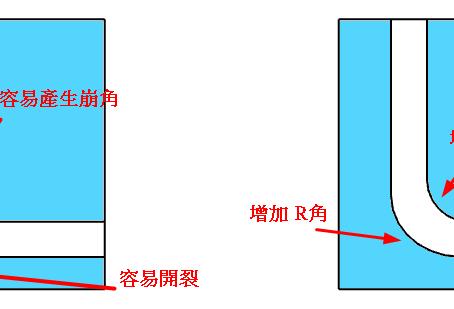 增加壓鑄模具強度的設計技巧