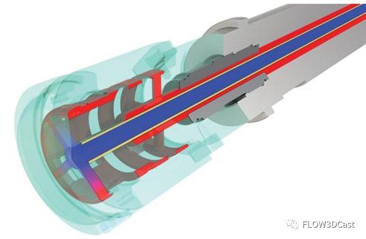圖2:壓射柱塞頭的冷卻[2]