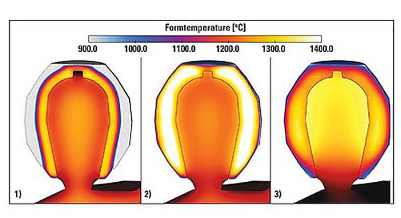 圖5 描述了發熱冒口的燃燒行為。左圖:放熱反應的開始。中間:發熱冒口燃燒。右圖:冒口材料的餘熱