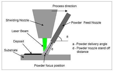 FLOW-3D AM 課程圖05.jpg