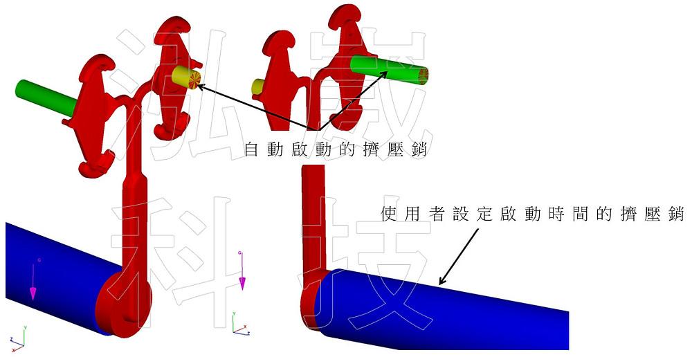 圖1 擠壓銷的設置位置