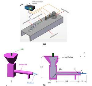 【技術電子報】熱應力模型與實驗驗證