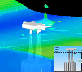 Wave Impact on Offshore Structures