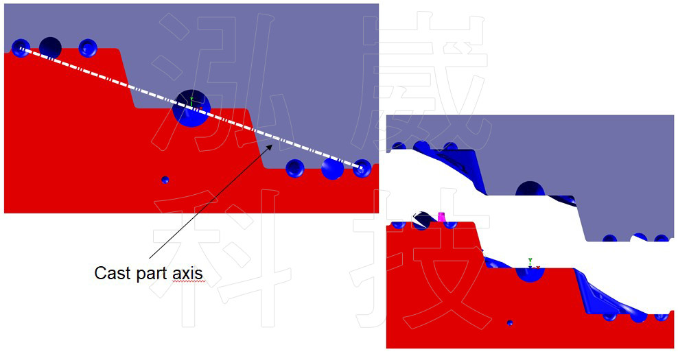 圖3-1.根據分模面位置,將模具圖面進行旋轉