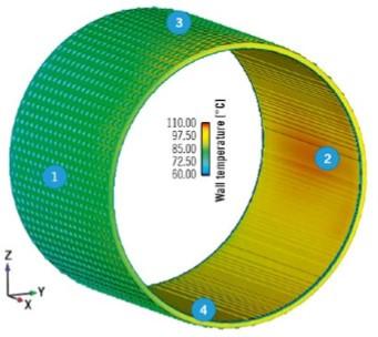 圖5 上圖為5和7千瓦電動馬達加熱功率的銷釘水套內殼體溫度分佈(T1, T2, T3, T4:下圖為藍色點測量位置)