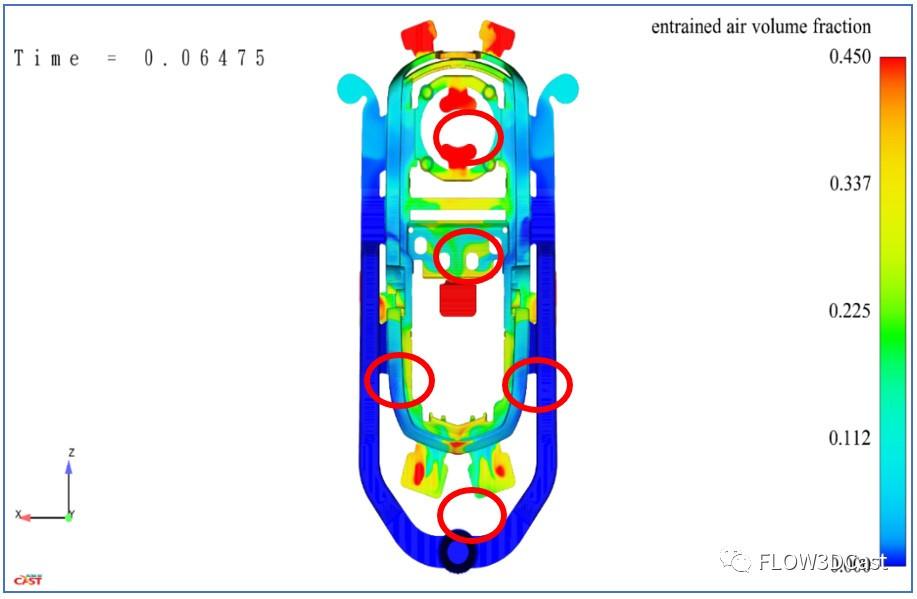 圖3 支架卷氣含量模擬分析結果