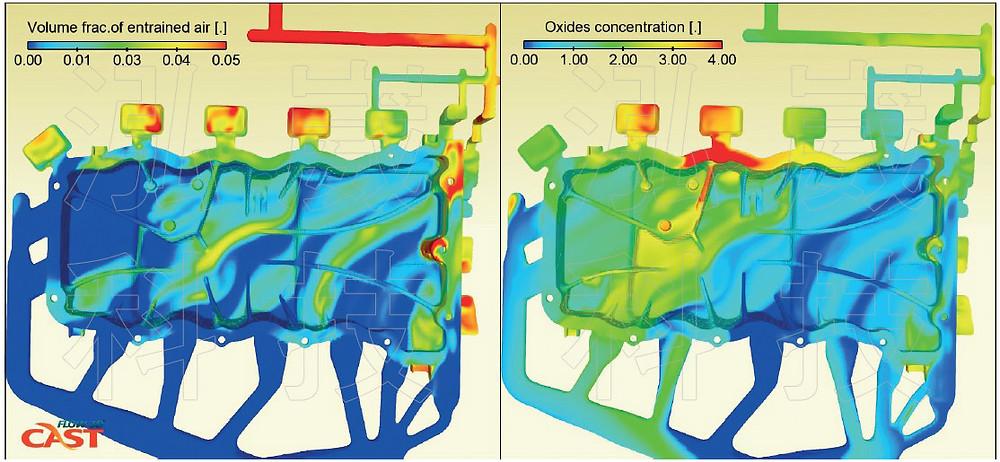圖3.高壓鑄造的卷氣追蹤(左圖)與表面缺陷追蹤(右圖)