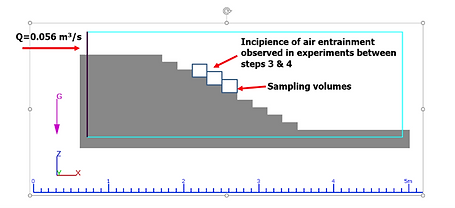 stepped-spillway-calibrating-simulation-parameters.png