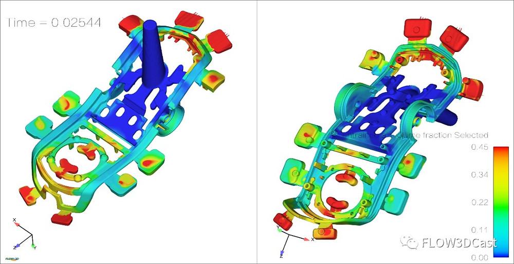 圖9 方案B 卷氣分佈模擬結果