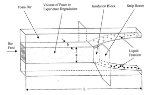 圖3.實驗材料 Foam bar