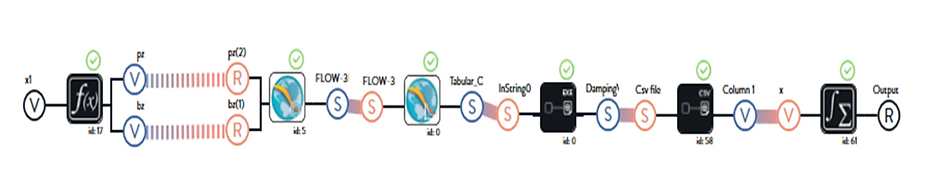 flow-3d-x-optimization-workflow-baffle-performance-design-optimization.png