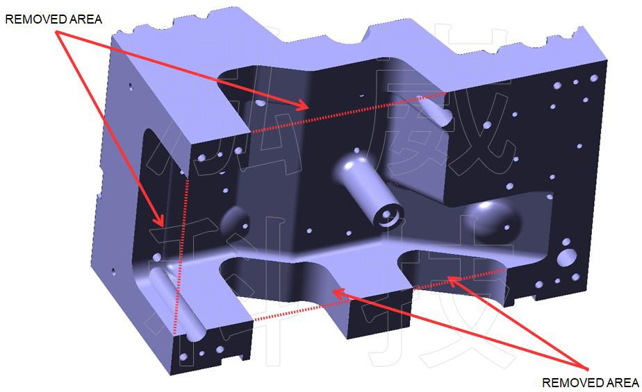 圖6-1.模具設計變更