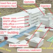 廢水處理廠