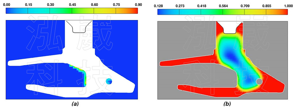 圖5 砂芯發氣與金屬固相率在t=1337秒的比較 (a)砂芯發氣分布圖,(b)金屬固相率