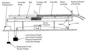 圖4.機台設定