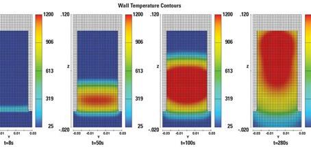 【技術電子報】FLOW-3D CAST 發熱冒口實際燃燒模擬