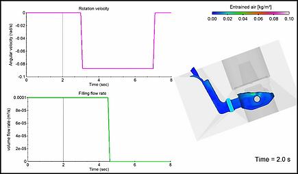 tilt-pour-optimization-solution.png