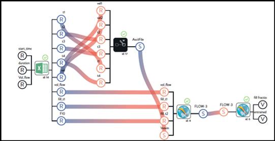 flow3d-x-optimization-workflow.png