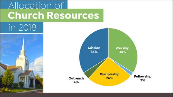 MPC Stewardship Presentation