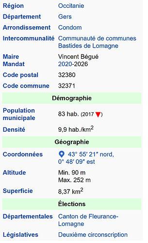 Saint-Créac-administration.jpg