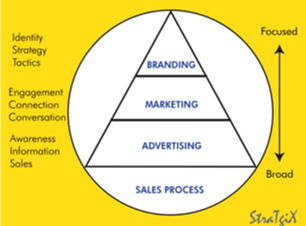 BMA v2 - sales process-03_edited.jpg