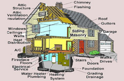 San_Diego_Home_Inspections.png