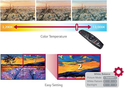 videowall, mosaico de monitores, bisel ultradelgado, LG, angulo de vision 178