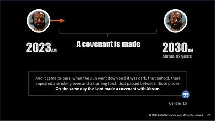 The Old Covenant in Blood