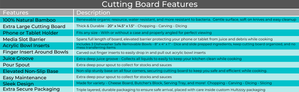 Cutting Board Features (1).png