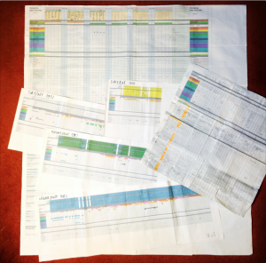 COSMOS Production Schedule