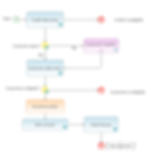 engl workflow credit w Insurance.PNG