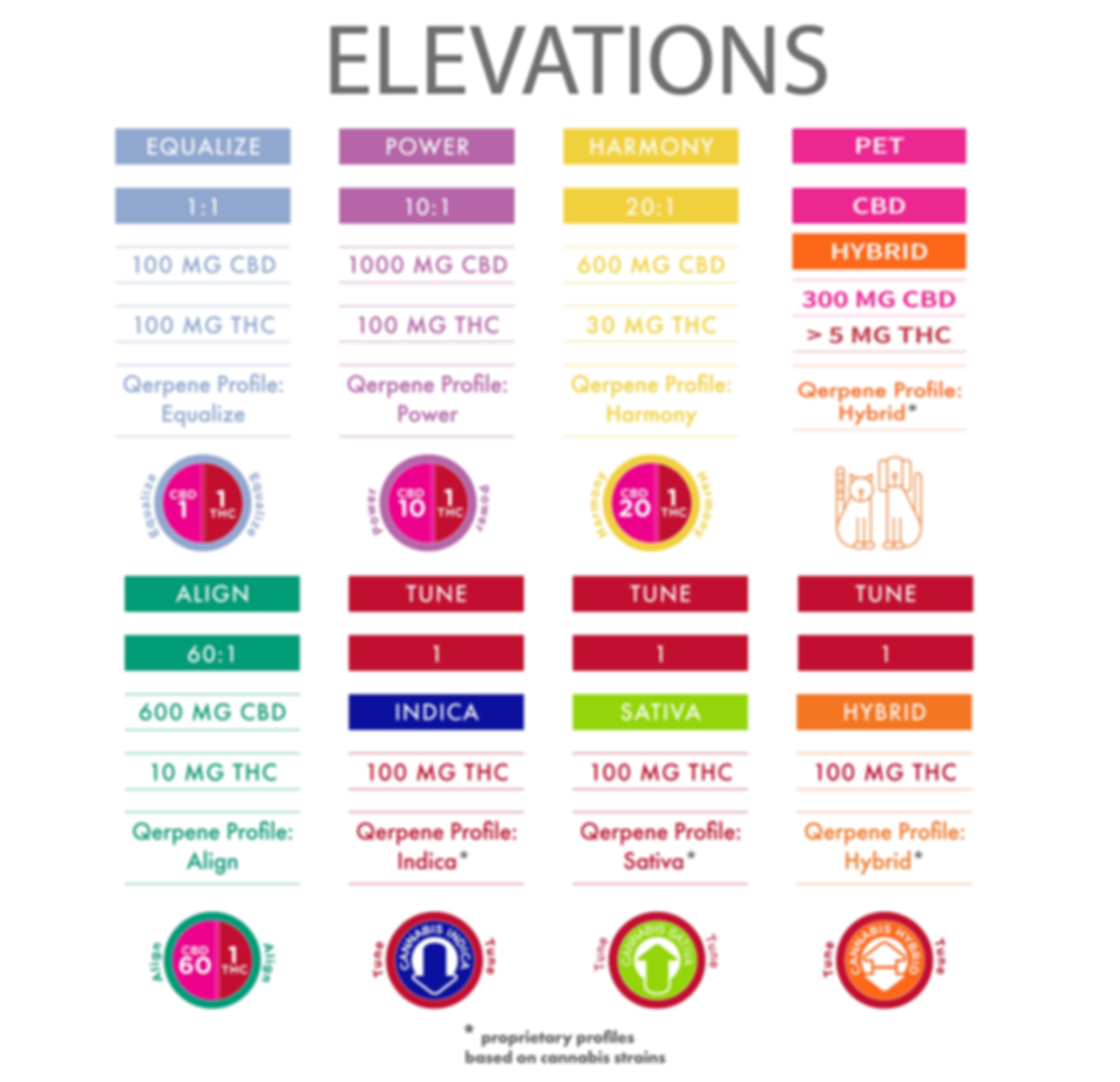 Elevations-Vertical.png