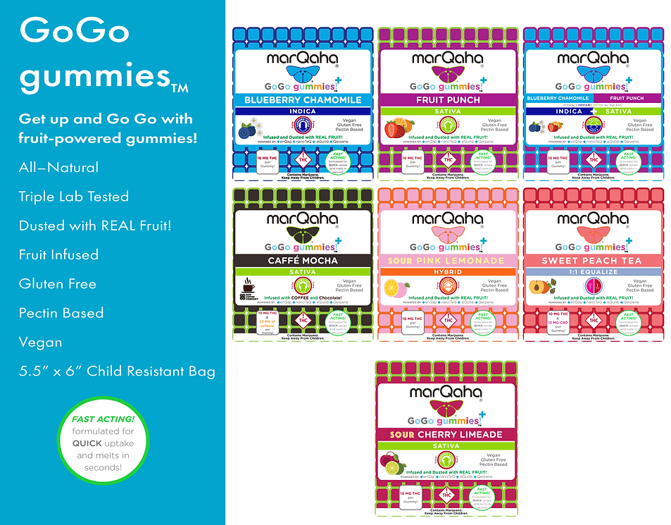 GoGo-Gummies-ALL-92020.png