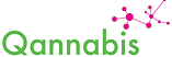 Cannabis Strain Database