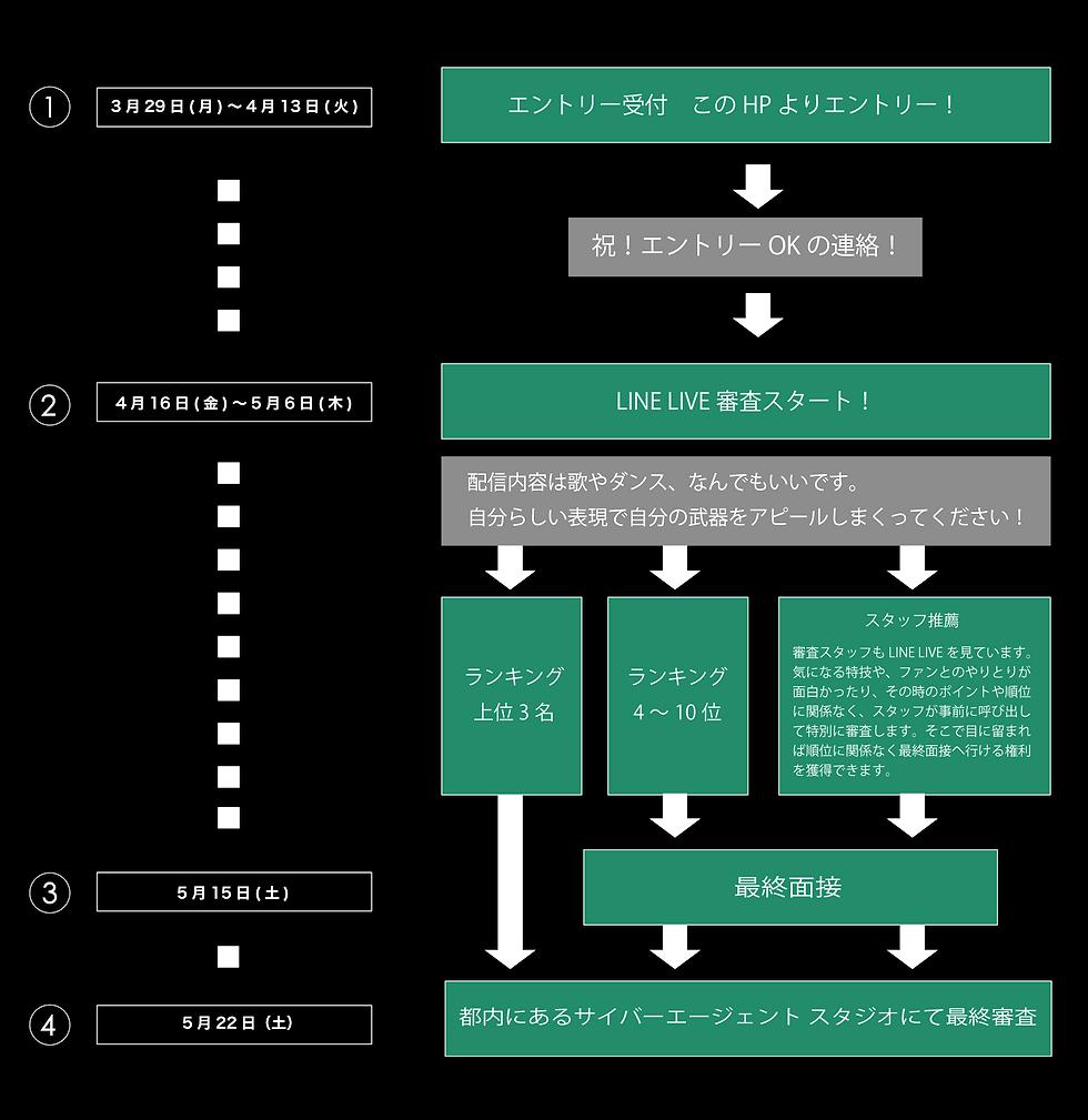 オーディションスケジュールMAP_green_2.png