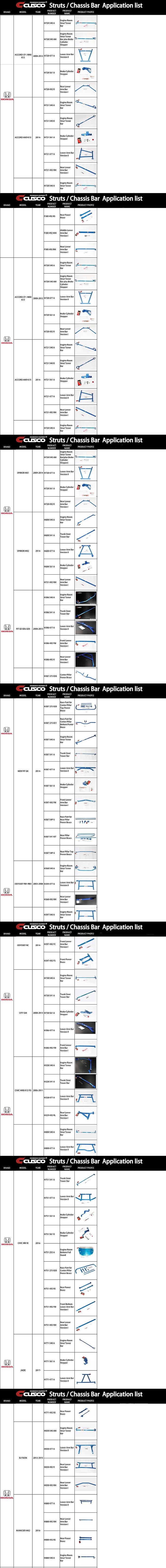 CUSCO-honda-application-list.jpg