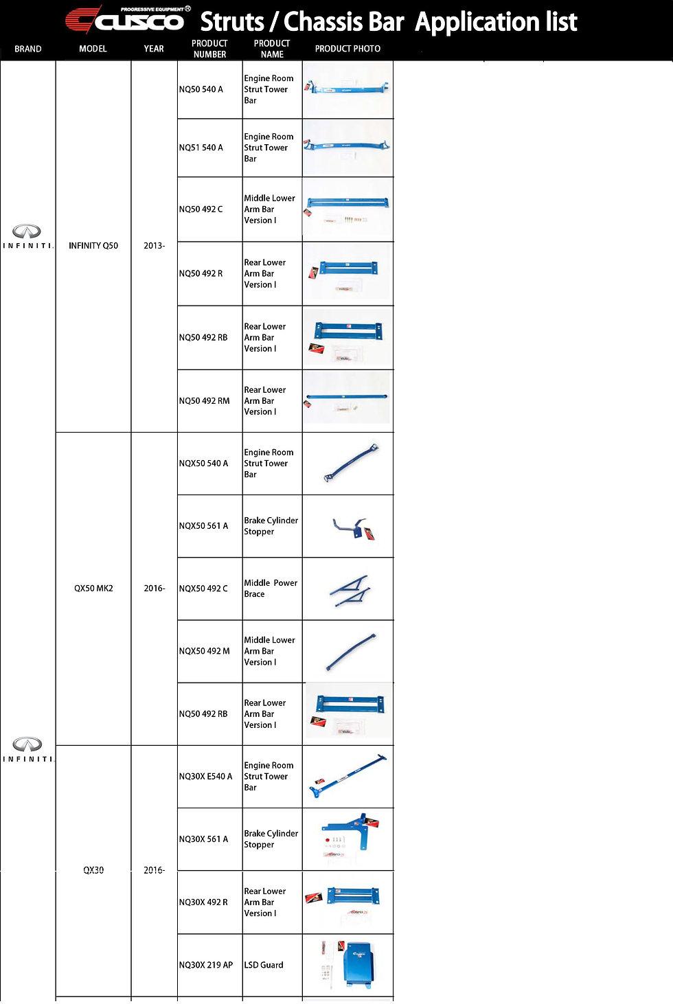 CUSCO-infinite-application-list.jpg