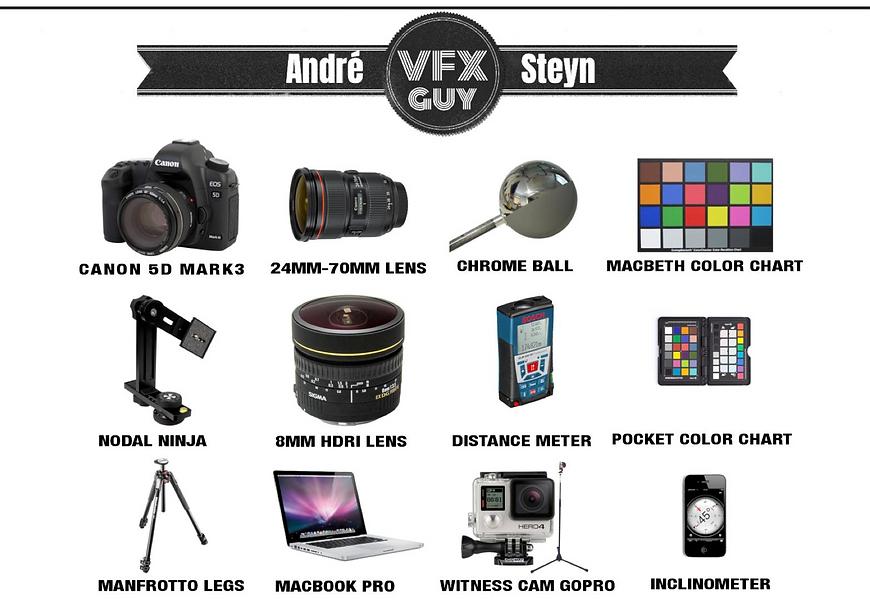 VFXguyVFXgear.png