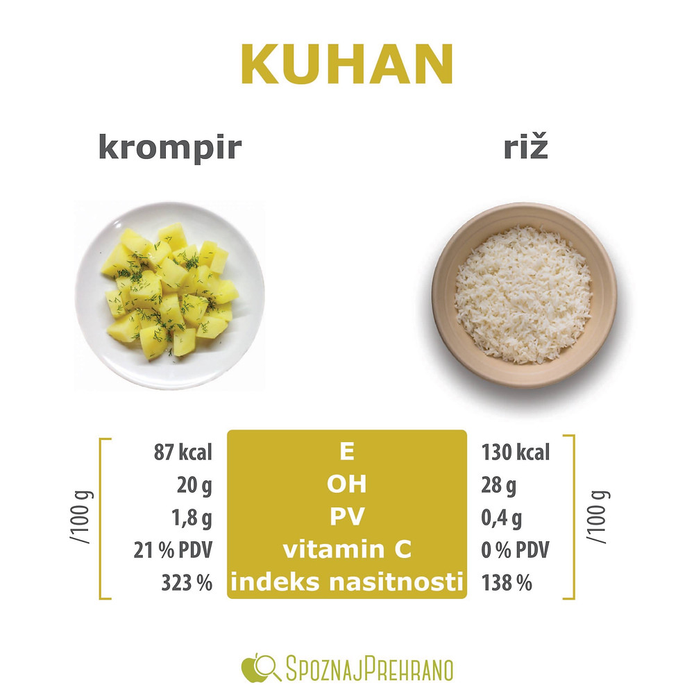 kuhan krompir kalorije, kuhan riž kalorije, krompir kalorije, riž kalorije, krompir vitamin C