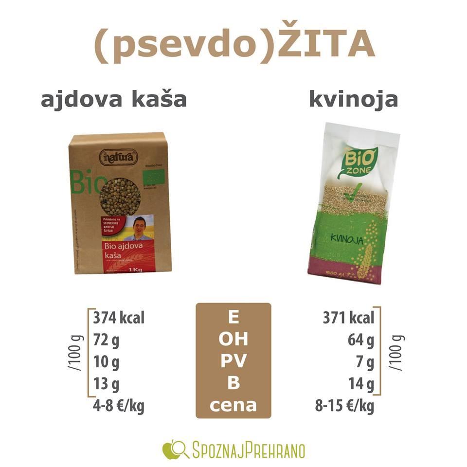 ajdova kaša in kvinoja, primerjava ajdove kaše s kvinojo, ajdova kaša kalorije, psevdožita kalorije
