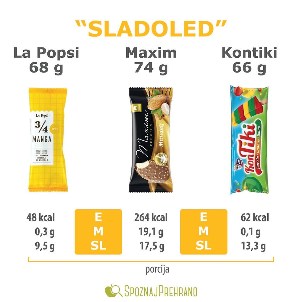la popsi kalorije, kontiki kalorije, la popsi mango, lapopsi mango, sladoled na palčki, vodni sladoled kalorije, maxim kalorije, primerjava sladoleda, primerjava sladoledov