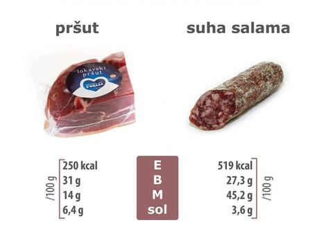 Pršut je veliko boljša izbira od suhe salame