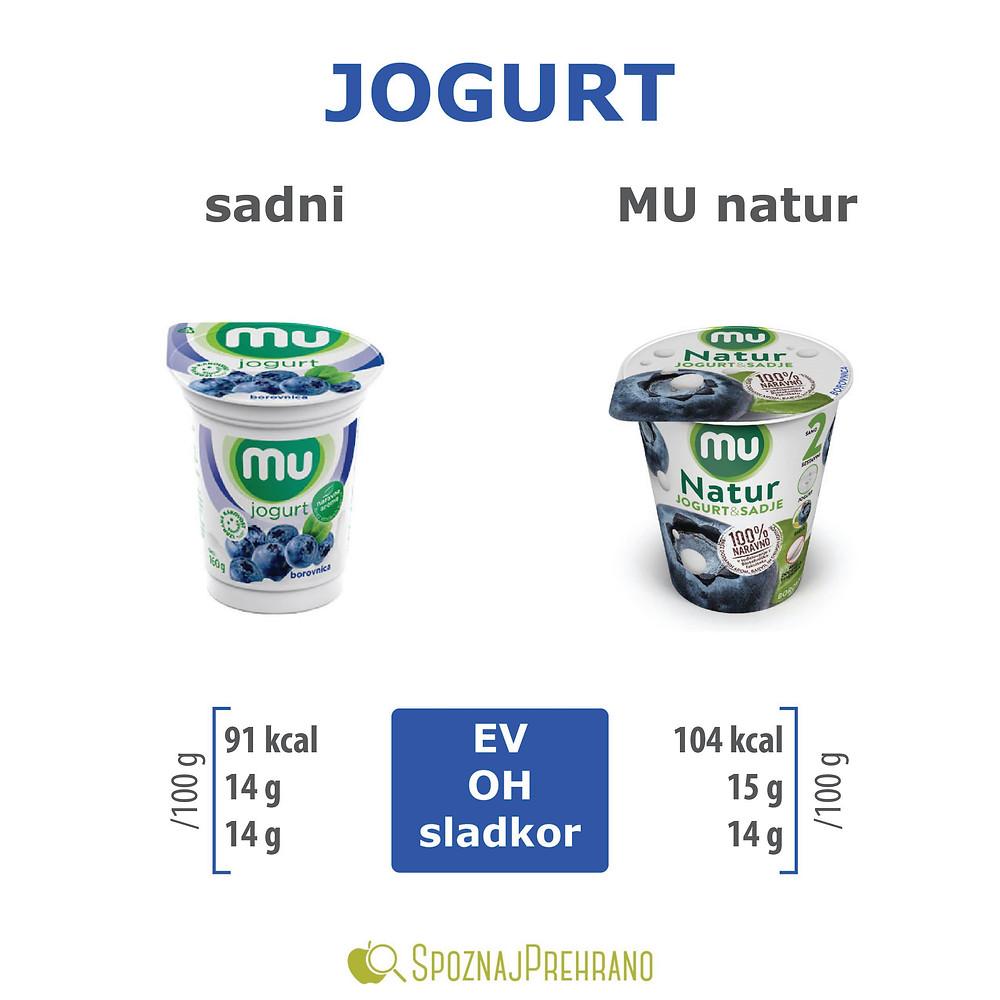 sadni jogurt sladkor, sadni jogurt kalorije, sadni jogurt beljakovine