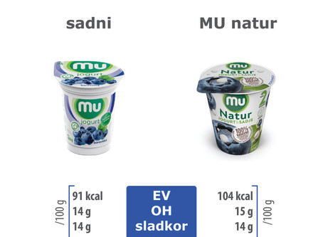 Sadni jogurti - zakladnica sladkorja