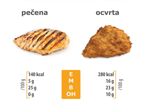 Zakaj so pečena piščančja prsa prehransko primernejša od ocvrtih?