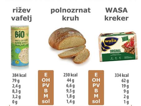 Zamenjave za kruh - kaj jesti namesto kruha?