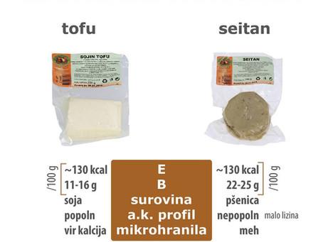 Kaj je tofu in kaj seitan?