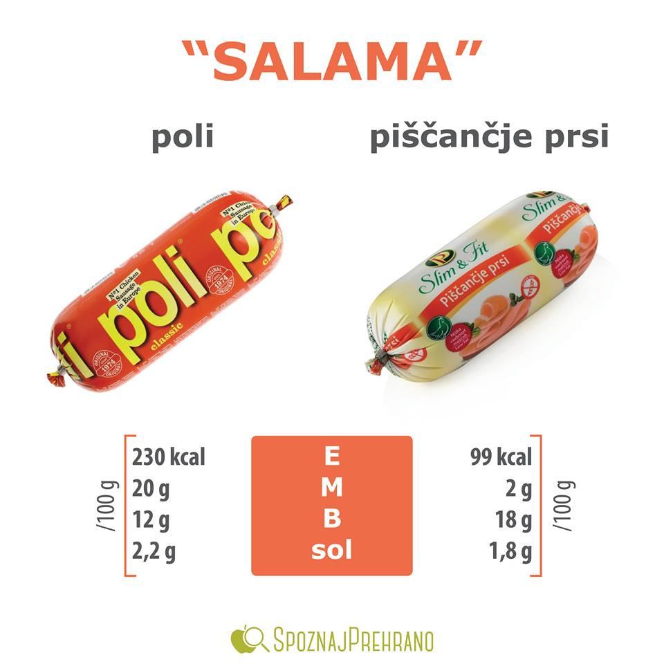 poli salama kalorije, piščančja prsa kalorije, piščančje prsi kalorije, poli salama beljakovine, piščančje prsi beljakovine