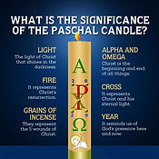 infographic-siginificance-paschal-candle